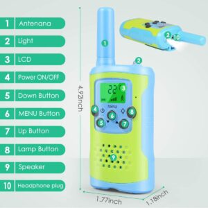 Walkie Talkies for Kids 3Pack by Money2U